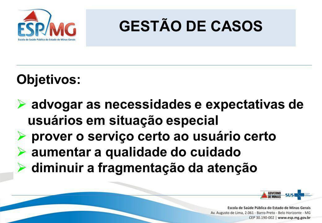 GESTÃO DE CASOS Objetivos: advogar as necessidades e expectativas de usuários em situação especial prover o serviço certo ao usuário certo aumentar a