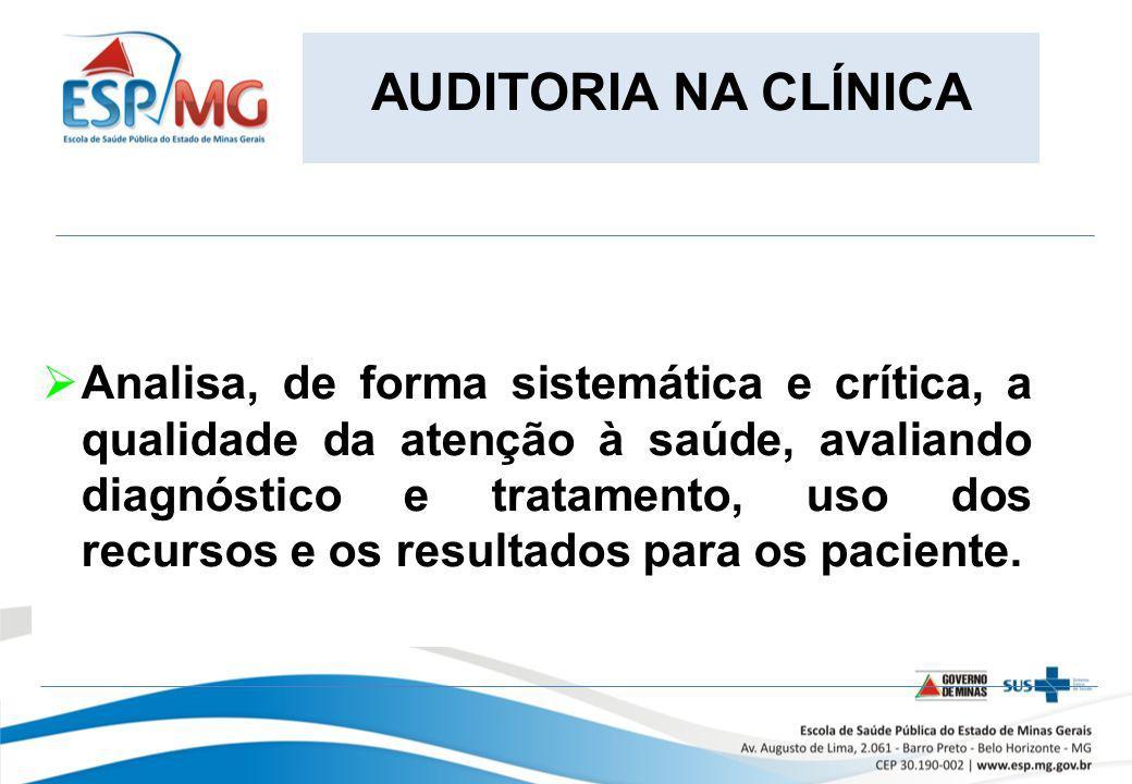 AUDITORIA NA CLÍNICA Analisa, de forma sistemática e crítica, a qualidade da atenção à saúde, avaliando diagnóstico e tratamento, uso dos recursos e o