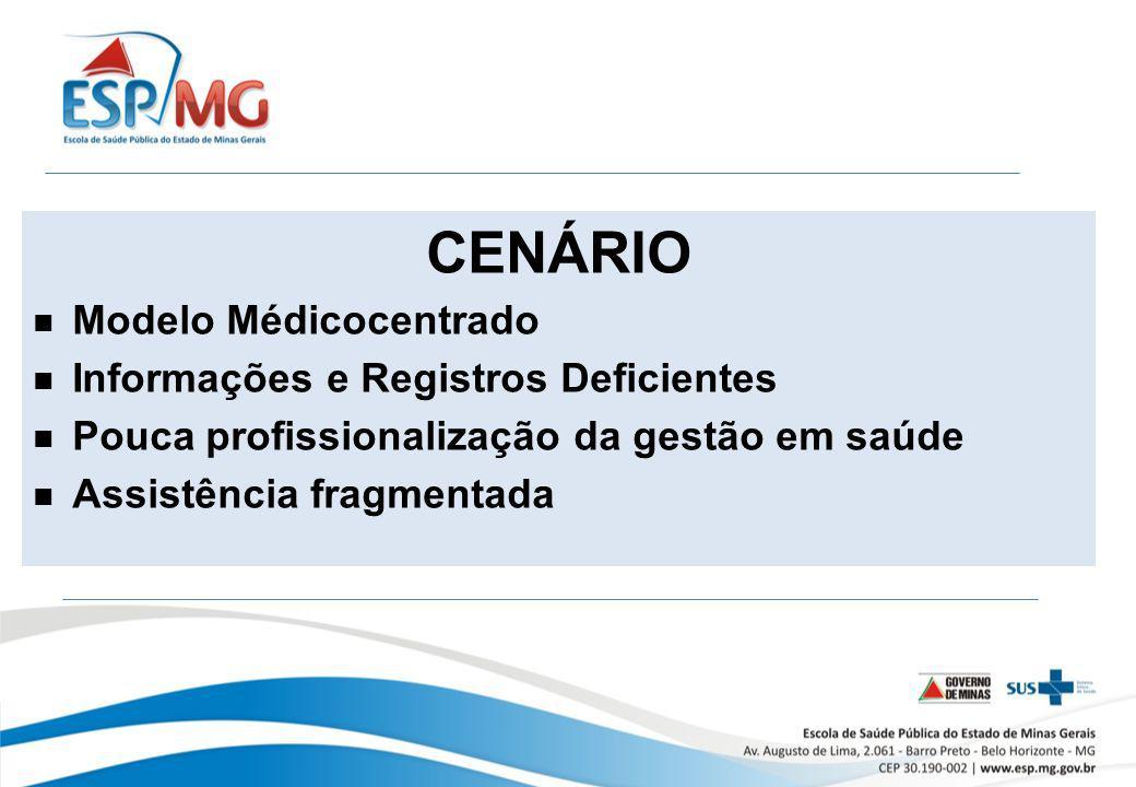 CENÁRIO Modelo Médicocentrado Informações e Registros Deficientes Pouca profissionalização da gestão em saúde Assistência fragmentada