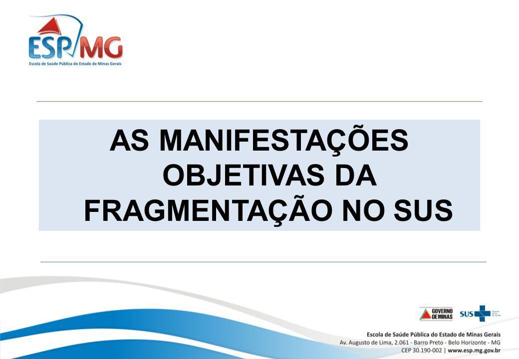 AS MANIFESTAÇÕES OBJETIVAS DA FRAGMENTAÇÃO NO SUS