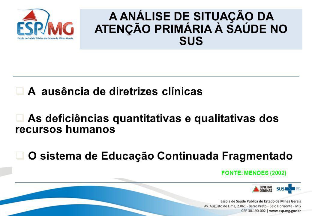 A ausência de diretrizes clínicas As deficiências quantitativas e qualitativas dos recursos humanos O sistema de Educação Continuada Fragmentado FONTE