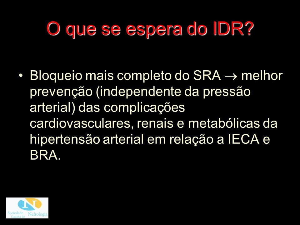 O que se espera do IDR? Bloqueio mais completo do SRA melhor prevenção (independente da pressão arterial) das complicações cardiovasculares, renais e
