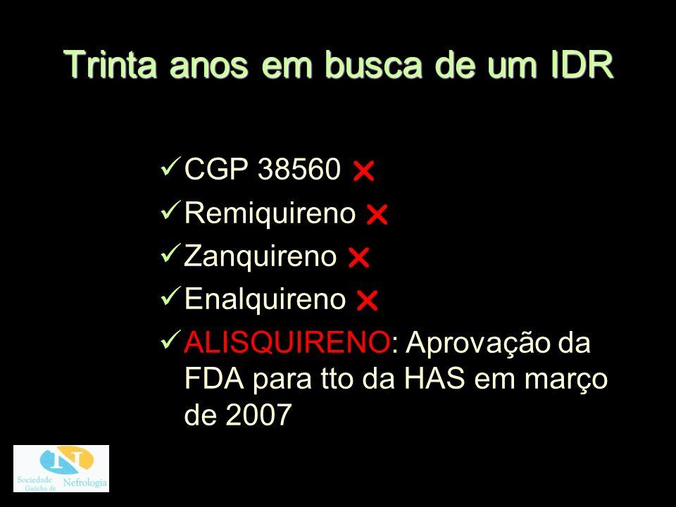 Trinta anos em busca de um IDR CGP 38560 Remiquireno Zanquireno Enalquireno ALISQUIRENO: Aprovação da FDA para tto da HAS em março de 2007