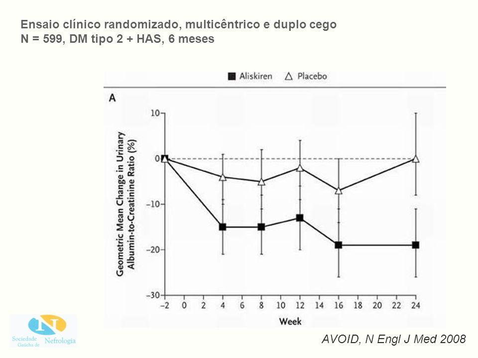 Ensaio clínico randomizado, multicêntrico e duplo cego N = 599, DM tipo 2 + HAS, 6 meses