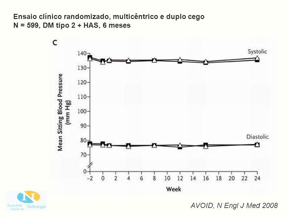 AVOID, N Engl J Med 2008 Ensaio clínico randomizado, multicêntrico e duplo cego N = 599, DM tipo 2 + HAS, 6 meses