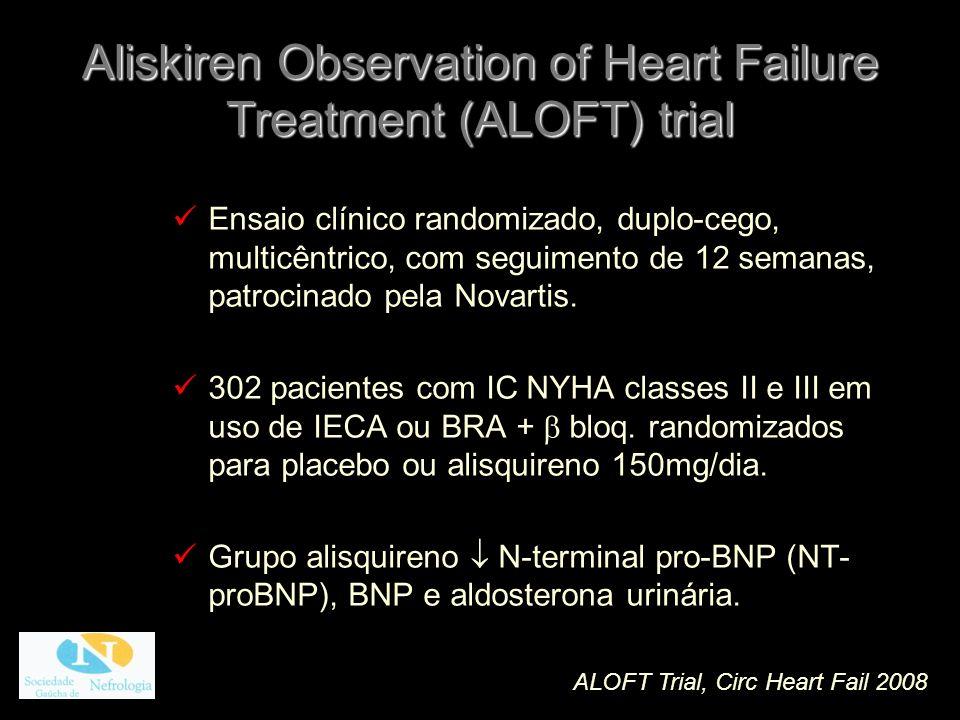 Aliskiren Observation of Heart Failure Treatment (ALOFT) trial Ensaio clínico randomizado, duplo-cego, multicêntrico, com seguimento de 12 semanas, pa