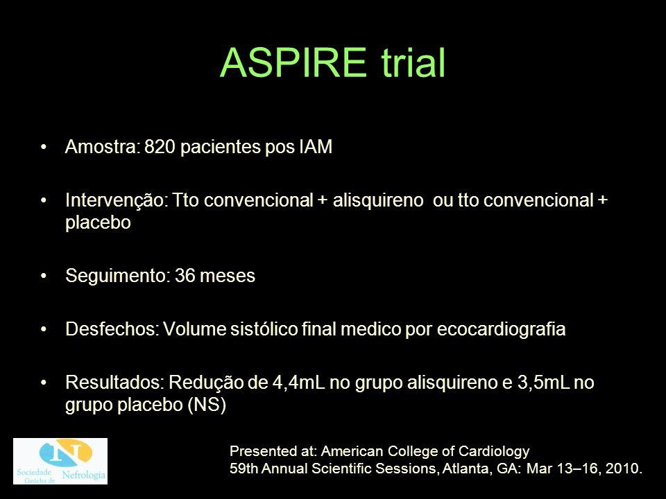 ASPIRE trial Amostra: 820 pacientes pos IAM Intervenção: Tto convencional + alisquireno ou tto convencional + placebo Seguimento: 36 meses Desfechos: