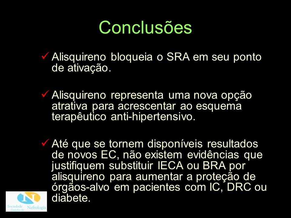 Conclusões Alisquireno bloqueia o SRA em seu ponto de ativação. Alisquireno representa uma nova opção atrativa para acrescentar ao esquema terapêutico