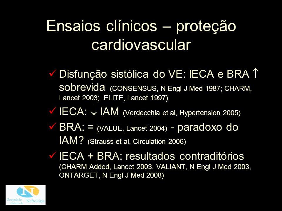 Ensaios clínicos – proteção renal IECA: progressão nefropatia não diabética e diabética (DM 1) (Agodoa et al, JAMA 2001, Chiurchiu et al, J Am Soc Nephrol 2005, Lewis et al, N Engl J Med 1993) BRA: progressão nefropatia diabética (DM tipo 2) (Brenner et al, N Engl J Med 2001, Lewis et al, N Engl J Med 2001, Parving et al, N Engl J Med 2001) Não impedem a DRC estágio final, mas retardam início em 6 a 8 meses BRA + IECA: progressão GN proteinúrica (COOPERATE, Lancet 2003); progressão em idosos com vasculopatia (ONTARGET, Lancet 2008