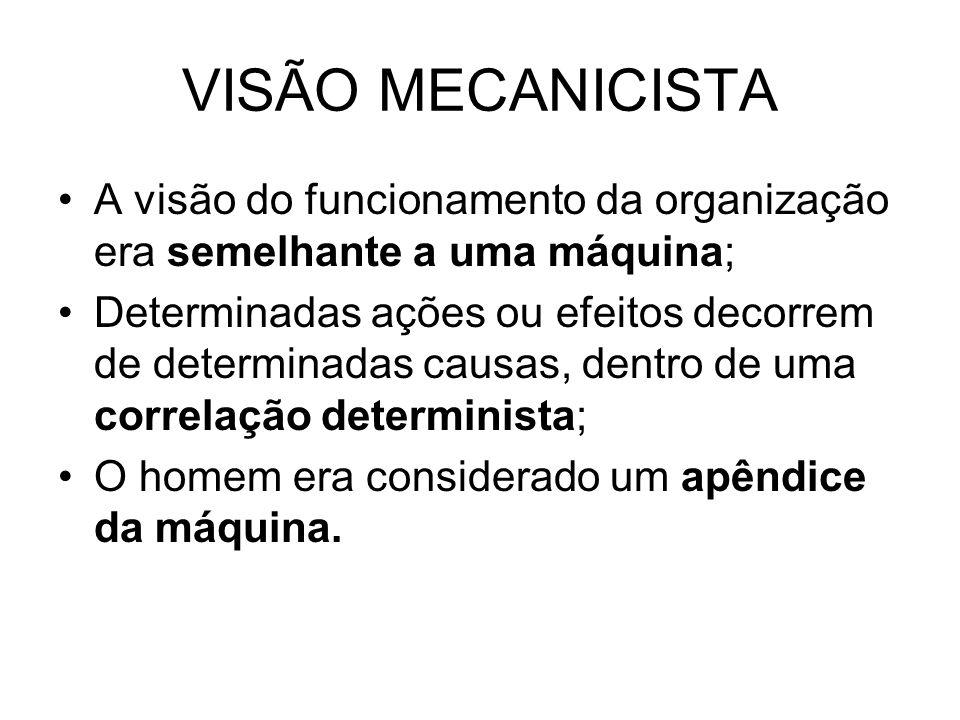 VISÃO MECANICISTA A visão do funcionamento da organização era semelhante a uma máquina; Determinadas ações ou efeitos decorrem de determinadas causas, dentro de uma correlação determinista; O homem era considerado um apêndice da máquina.