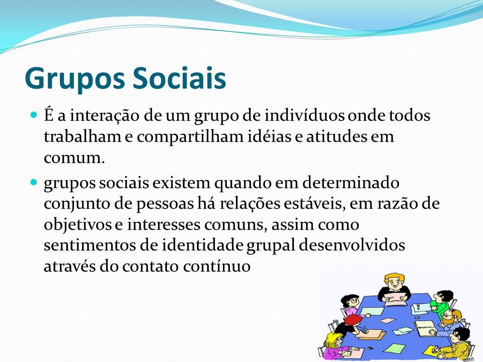 Grupos Sociais É a interação de um grupo de indivíduos onde todos trabalham e compartilham idéias e atitudes em comum. grupos sociais existem quando e