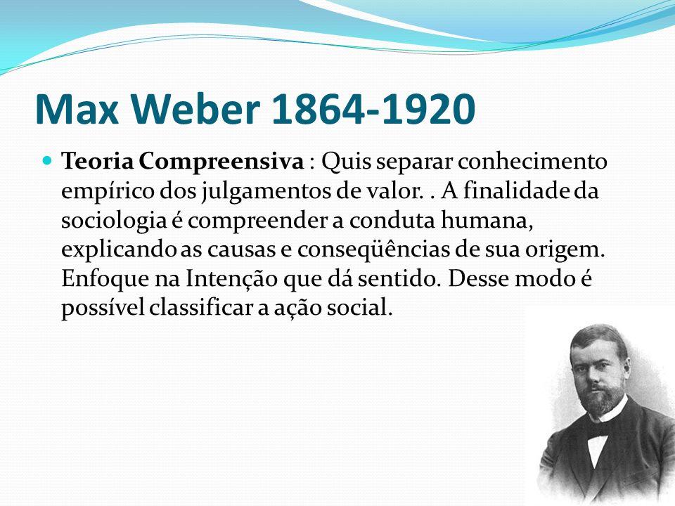 Max Weber 1864-1920 Teoria Compreensiva : Quis separar conhecimento empírico dos julgamentos de valor.. A finalidade da sociologia é compreender a con