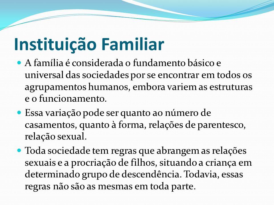 Instituição Familiar A família é considerada o fundamento básico e universal das sociedades por se encontrar em todos os agrupamentos humanos, embora