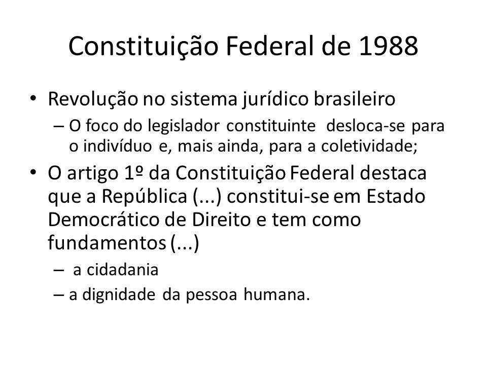 Constituição Federal de 1988 Revolução no sistema jurídico brasileiro – O foco do legislador constituinte desloca-se para o indivíduo e, mais ainda, p