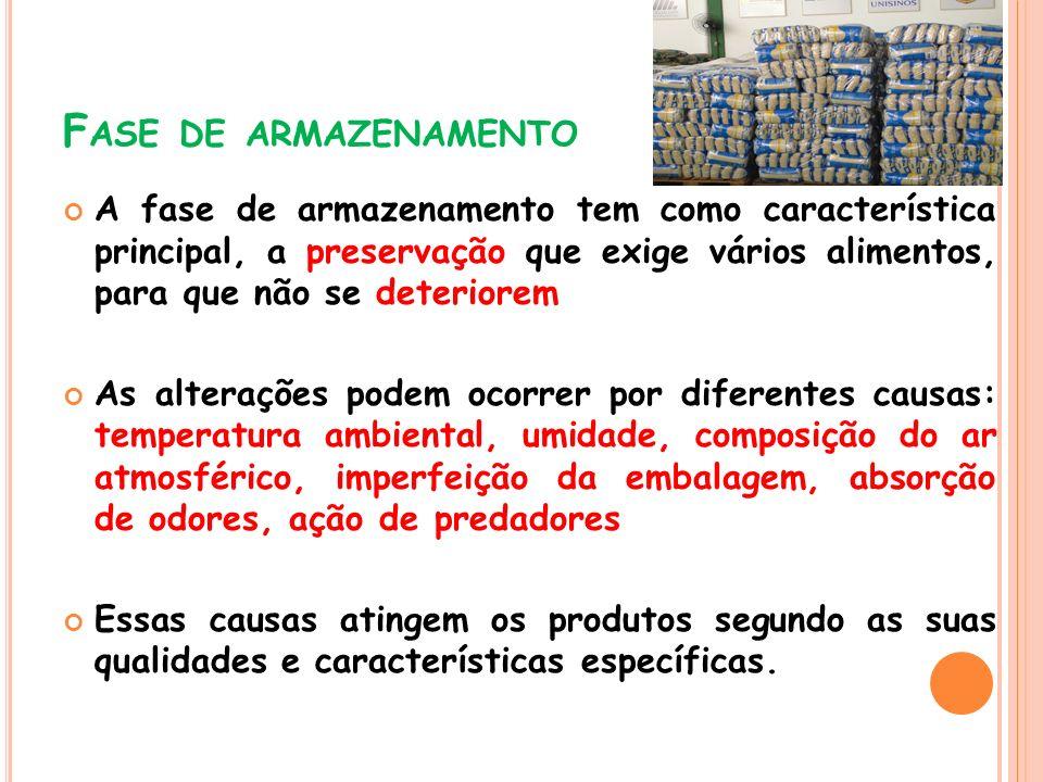 F ASE DE ARMAZENAMENTO A fase de armazenamento tem como característica principal, a preservação que exige vários alimentos, para que não se deteriorem