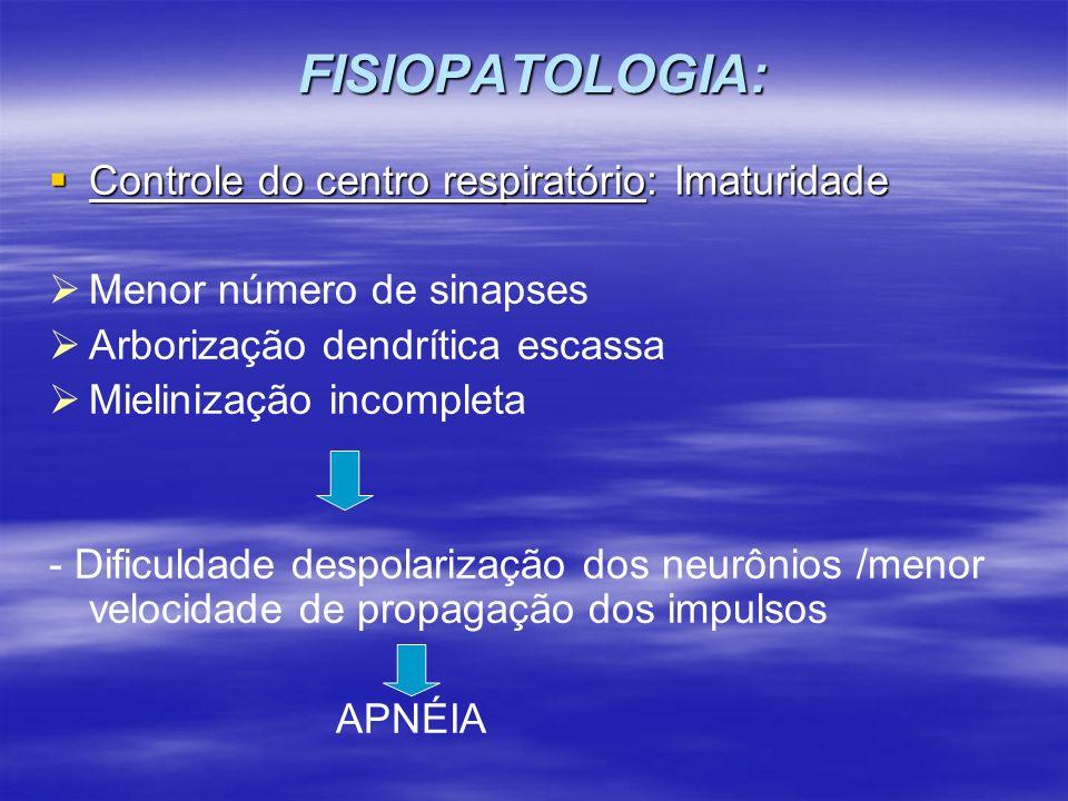 FISIOPATOLOGIA: Controle do centro respiratório: Imaturidade Controle do centro respiratório: Imaturidade Menor número de sinapses Arborização dendrít