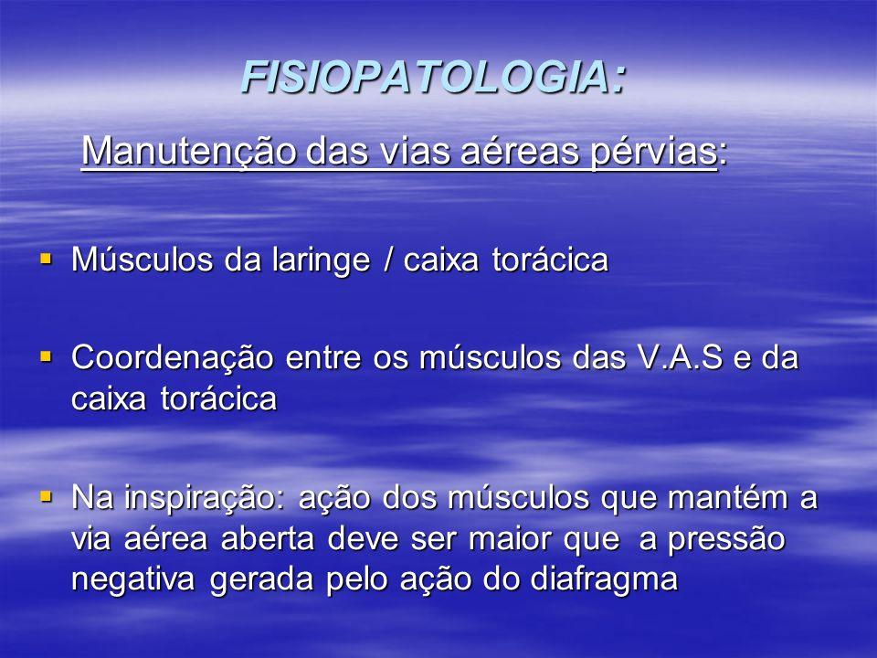 FISIOPATOLOGIA : Manutenção das vias aéreas pérvias: Manutenção das vias aéreas pérvias: Músculos da laringe / caixa torácica Músculos da laringe / ca