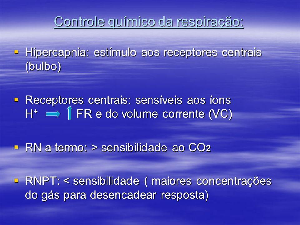 Controle químico da respiração: Hipercapnia: estímulo aos receptores centrais (bulbo) Hipercapnia: estímulo aos receptores centrais (bulbo) Receptores
