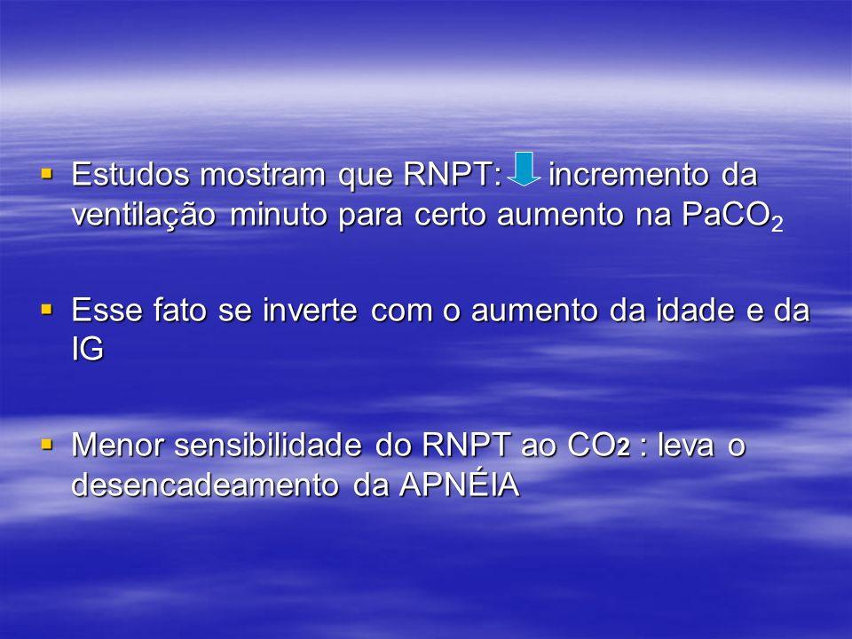 Estudos mostram que RNPT: incremento da ventilação minuto para certo aumento na PaCO Estudos mostram que RNPT: incremento da ventilação minuto para ce