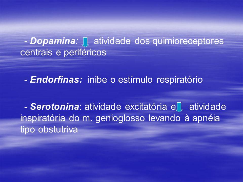 - Dopamina: atividade dos quimioreceptores centrais e periféricos - Endorfinas: inibe o estímulo respiratório - Serotonina: atividade excitatória e at