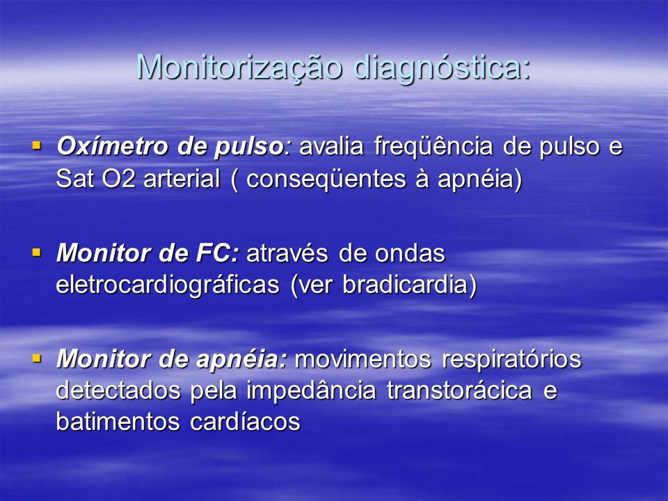Monitorização diagnóstica: Oxímetro de pulso: avalia freqüência de pulso e Sat O2 arterial ( conseqüentes à apnéia) Oxímetro de pulso: avalia freqüênc