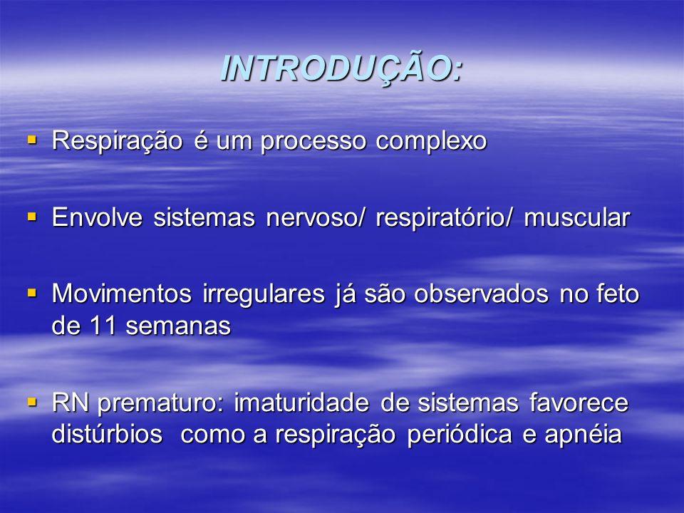 INTRODUÇÃO: Respiração é um processo complexo Respiração é um processo complexo Envolve sistemas nervoso/ respiratório/ muscular Envolve sistemas nerv