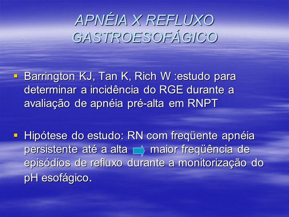 APNÉIA X REFLUXO GASTROESOFÁGICO Barrington KJ, Tan K, Rich W :estudo para determinar a incidência do RGE durante a avaliação de apnéia pré-alta em RN
