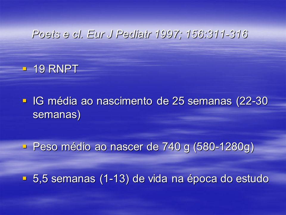 Poets e cl. Eur J Pediatr 1997; 156:311-316 Poets e cl. Eur J Pediatr 1997; 156:311-316 19 RNPT 19 RNPT IG média ao nascimento de 25 semanas (22-30 se