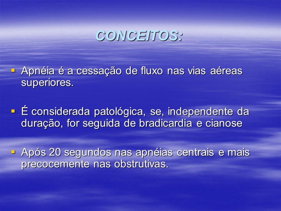 CONCEITOS: Apnéia é a cessação de fluxo nas vias aéreas superiores. Apnéia é a cessação de fluxo nas vias aéreas superiores. É considerada patológica,