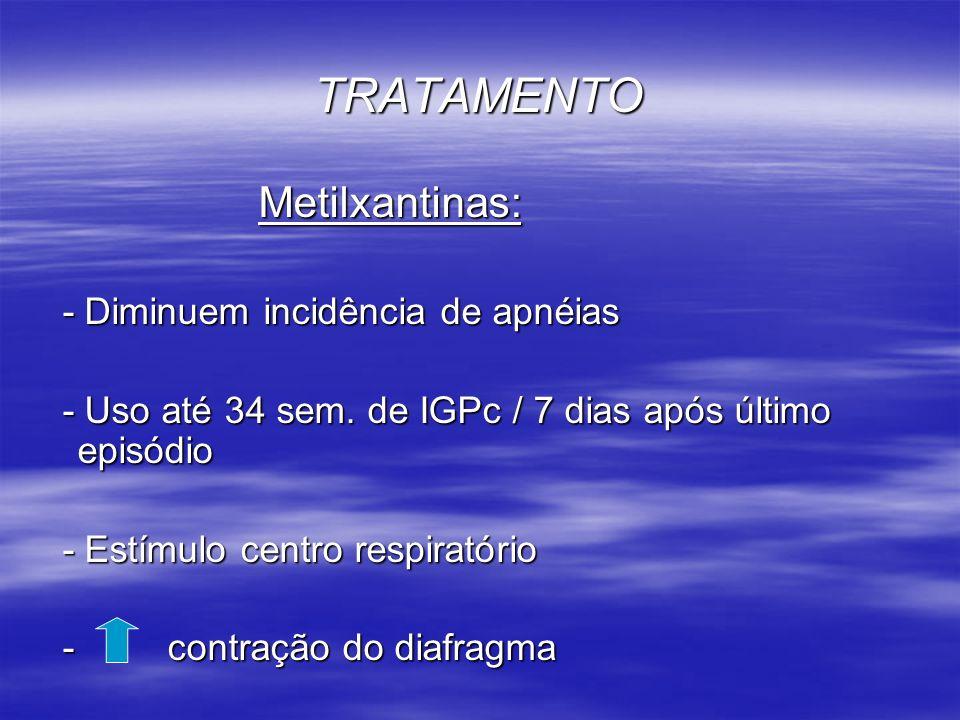 TRATAMENTO Metilxantinas: Metilxantinas: - Diminuem incidência de apnéias - Diminuem incidência de apnéias - Uso até 34 sem. de IGPc / 7 dias após últ