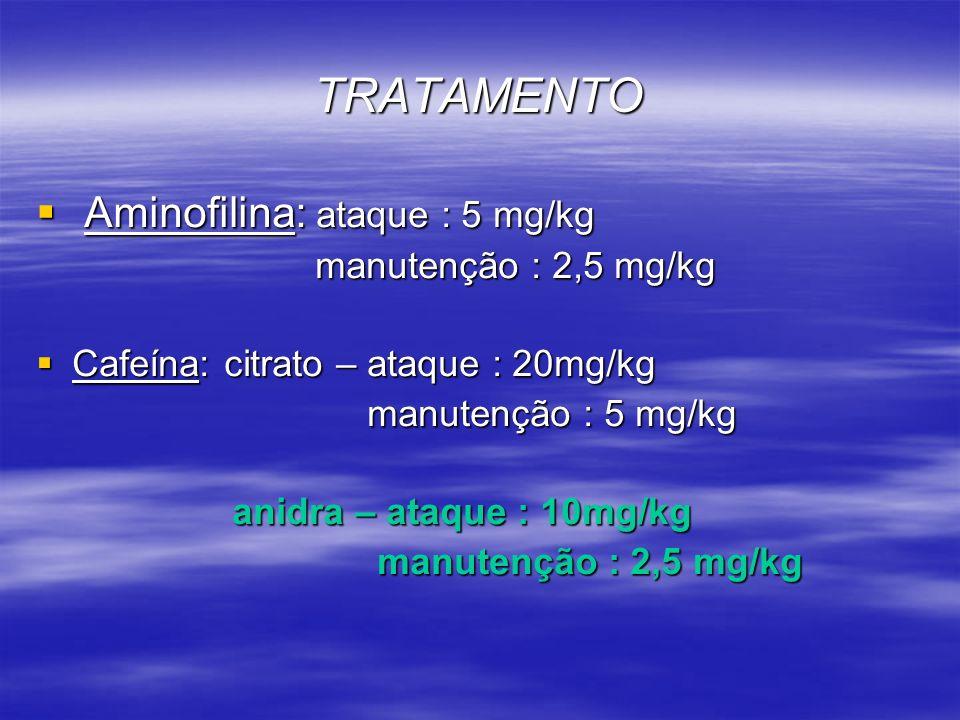 TRATAMENTO Aminofilina: ataque : 5 mg/kg Aminofilina: ataque : 5 mg/kg manutenção : 2,5 mg/kg manutenção : 2,5 mg/kg Cafeína: citrato – ataque : 20mg/