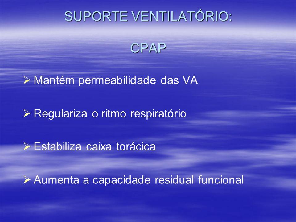 SUPORTE VENTILATÓRIO: CPAP Mantém permeabilidade das VA Regulariza o ritmo respiratório Estabiliza caixa torácica Aumenta a capacidade residual funcio