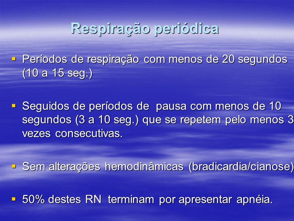 Respiração periódica Períodos de respiração com menos de 20 segundos (10 a 15 seg.) Períodos de respiração com menos de 20 segundos (10 a 15 seg.) Seg