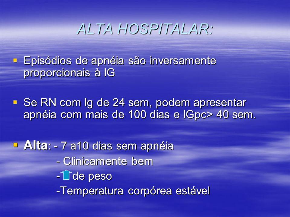 ALTA HOSPITALAR: Episódios de apnéia são inversamente proporcionais à IG Episódios de apnéia são inversamente proporcionais à IG Se RN com Ig de 24 se