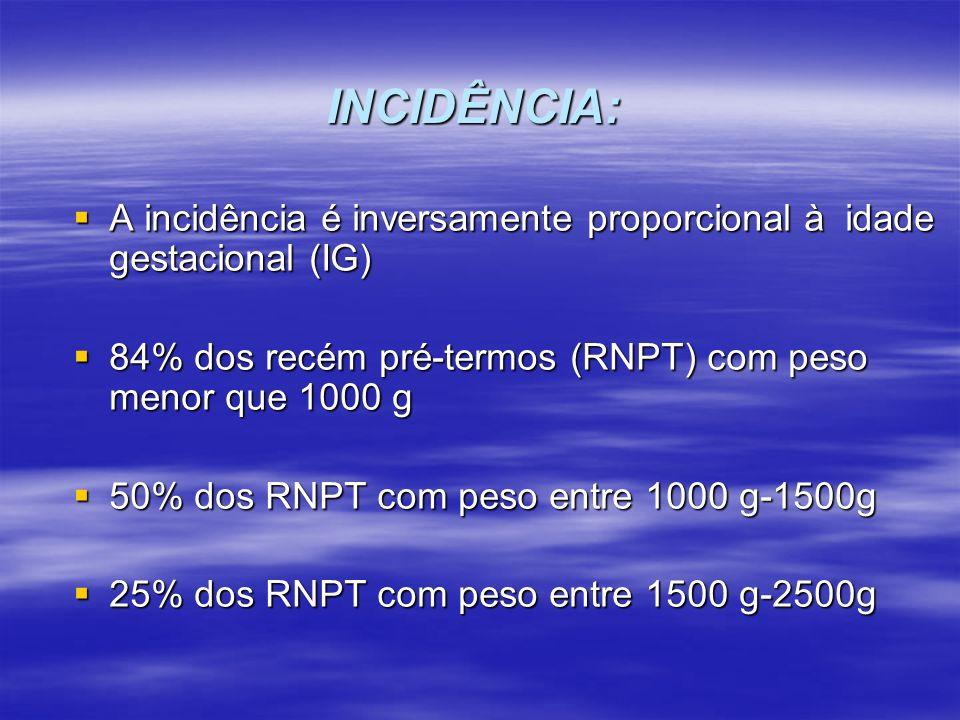 INCIDÊNCIA: A incidência é inversamente proporcional à idade gestacional (IG) A incidência é inversamente proporcional à idade gestacional (IG) 84% do