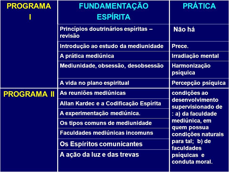PROGRAMA I FUNDAMENTAÇÃO ESPÍRITA PRÁTICA Princípios doutrinários espíritas – revisão Não há Introdução ao estudo da mediunidadePrece. A prática mediú
