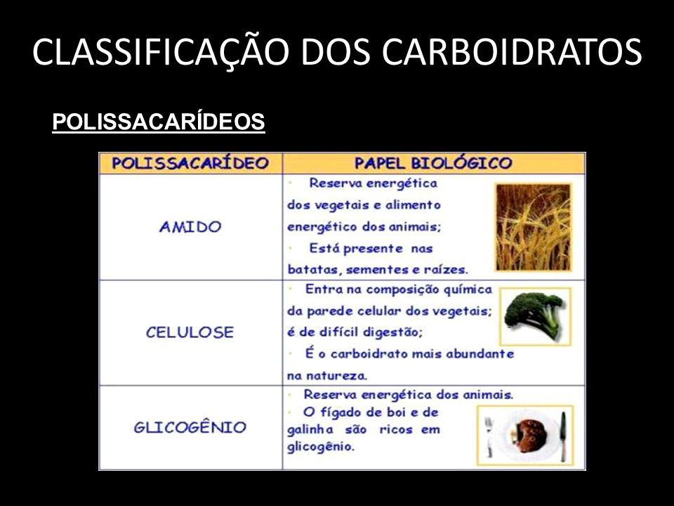 CLASSIFICAÇÃO DOS CARBOIDRATOS POLISSACARÍDEOS