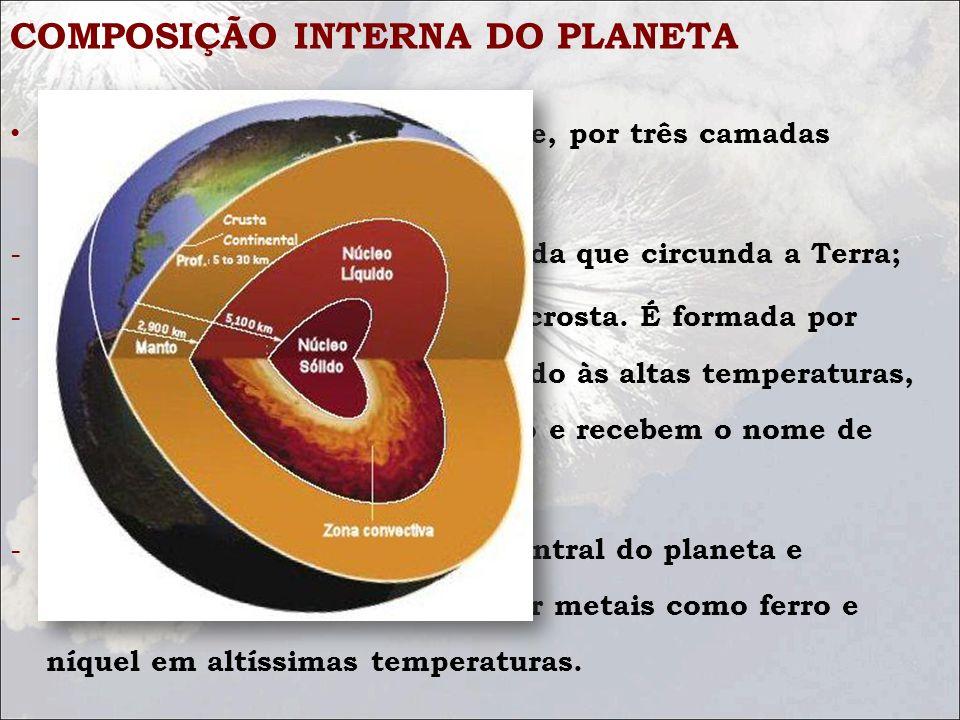 COMPOSIÇÃO INTERNA DO PLANETA Terra é constituída, basicamente, por três camadas estáticas: - Crosta - Camada superficial sólida que circunda a Terra;