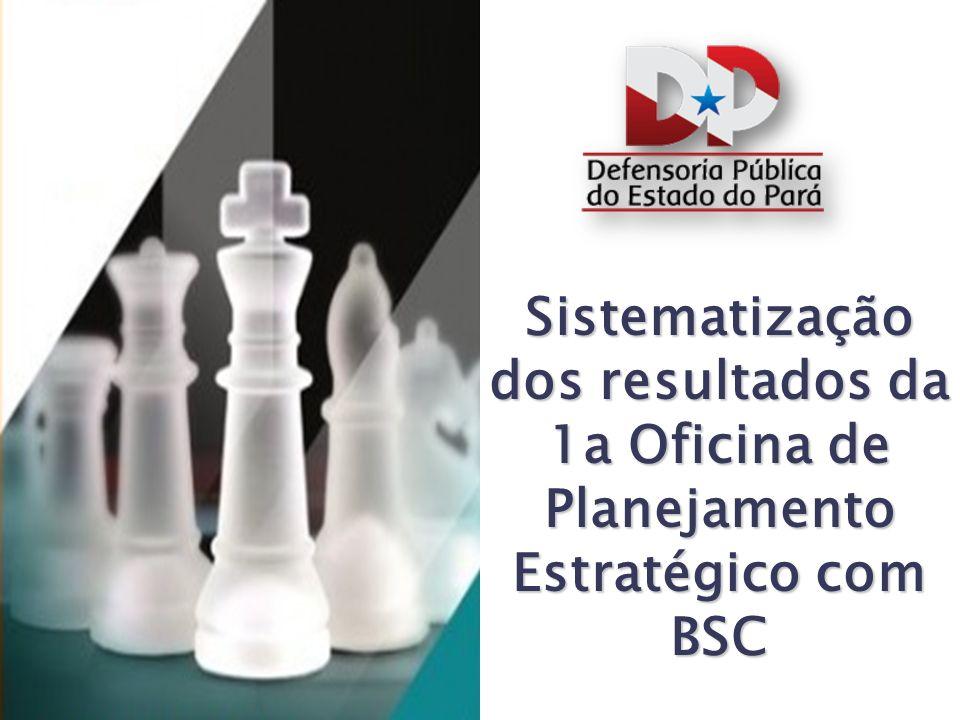 oficina Sistematização dos resultados da 1a Oficina de Planejamento Estratégico com BSC