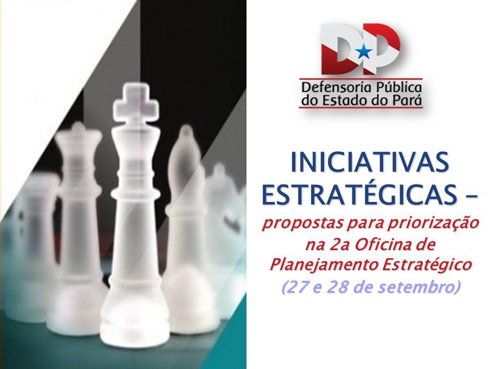 Planejamento Estratégico com BSC oficina INICIATIVAS ESTRATÉGICAS – propostas para priorização na 2a Oficina de Planejamento Estratégico (27 e 28 de s