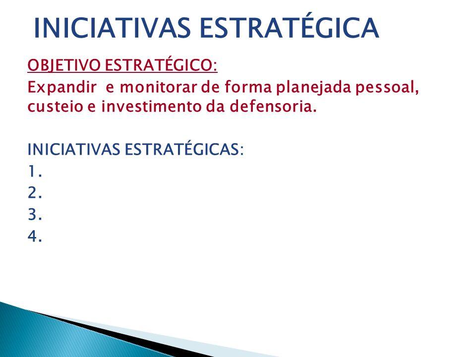 OBJETIVO ESTRATÉGICO: Expandir e monitorar de forma planejada pessoal, custeio e investimento da defensoria. INICIATIVAS ESTRATÉGICAS: 1. 2. 3. 4. INI