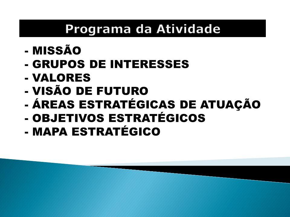 - MISSÃO - GRUPOS DE INTERESSES - VALORES - VISÃO DE FUTURO - ÁREAS ESTRATÉGICAS DE ATUAÇÃO - OBJETIVOS ESTRATÉGICOS - MAPA ESTRATÉGICO