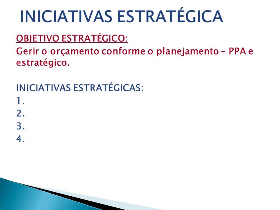 OBJETIVO ESTRATÉGICO: Gerir o orçamento conforme o planejamento – PPA e estratégico. INICIATIVAS ESTRATÉGICAS: 1. 2. 3. 4. INICIATIVAS ESTRATÉGICA