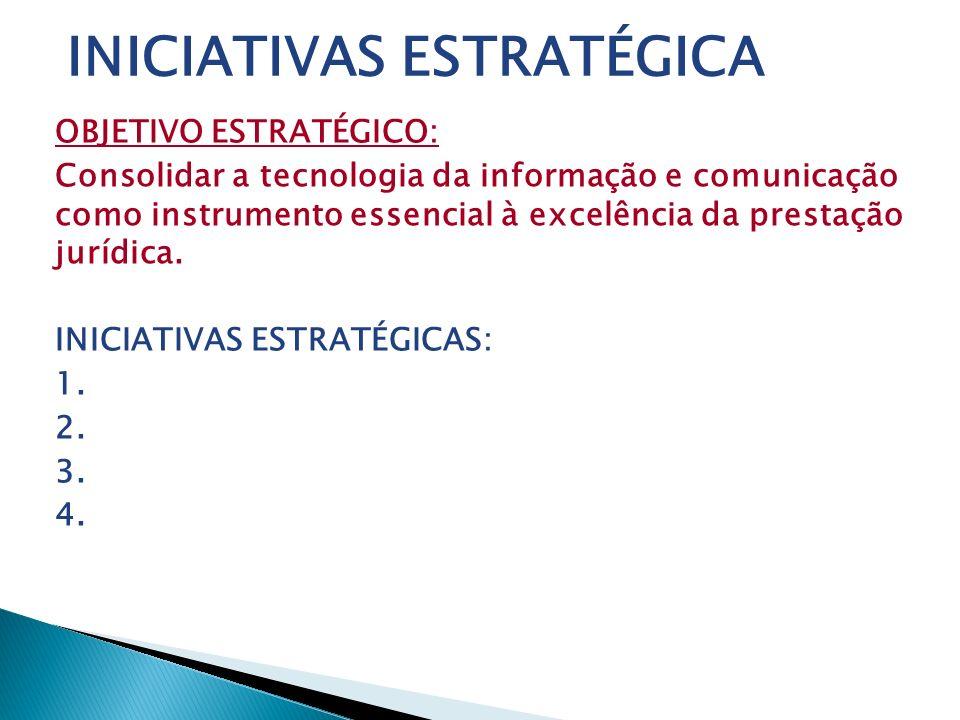 OBJETIVO ESTRATÉGICO: Consolidar a tecnologia da informação e comunicação como instrumento essencial à excelência da prestação jurídica. INICIATIVAS E