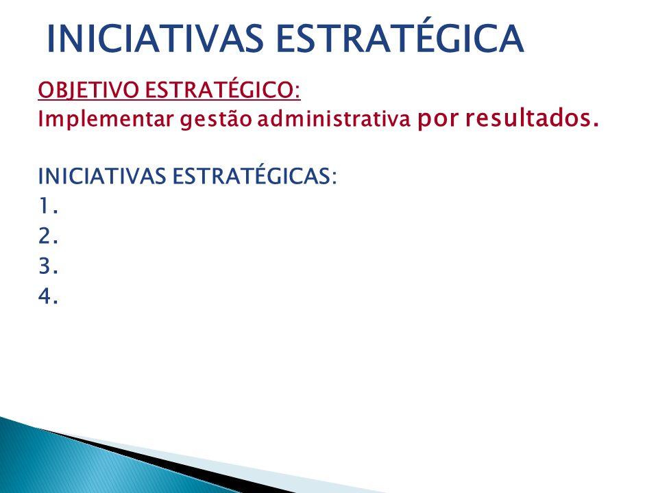 OBJETIVO ESTRATÉGICO: Implementar gestão administrativa por resultados. INICIATIVAS ESTRATÉGICAS: 1. 2. 3. 4. INICIATIVAS ESTRATÉGICA
