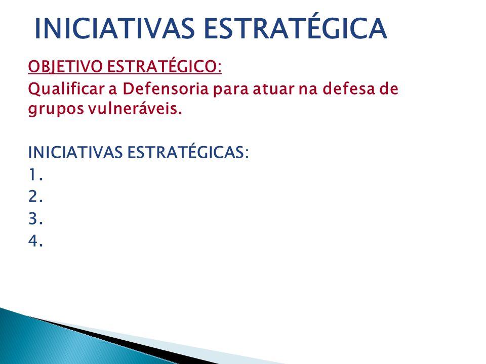 OBJETIVO ESTRATÉGICO: Qualificar a Defensoria para atuar na defesa de grupos vulneráveis. INICIATIVAS ESTRATÉGICAS: 1. 2. 3. 4. INICIATIVAS ESTRATÉGIC
