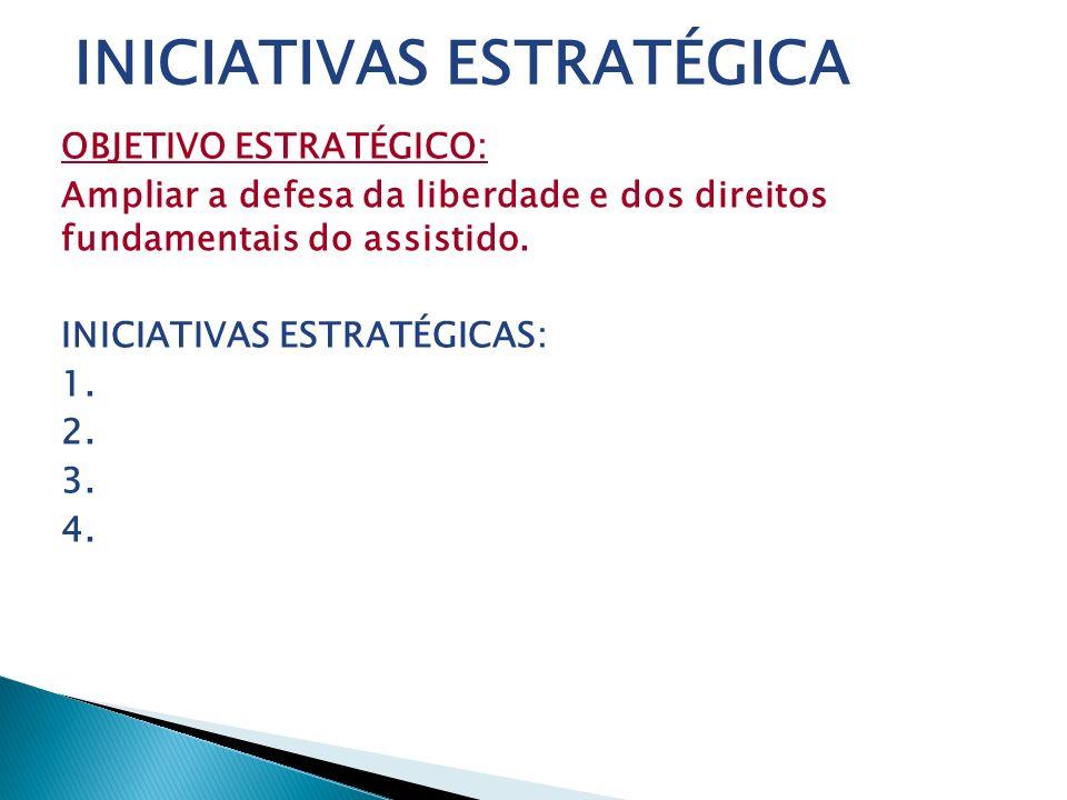 OBJETIVO ESTRATÉGICO: Ampliar a defesa da liberdade e dos direitos fundamentais do assistido. INICIATIVAS ESTRATÉGICAS: 1. 2. 3. 4. INICIATIVAS ESTRAT