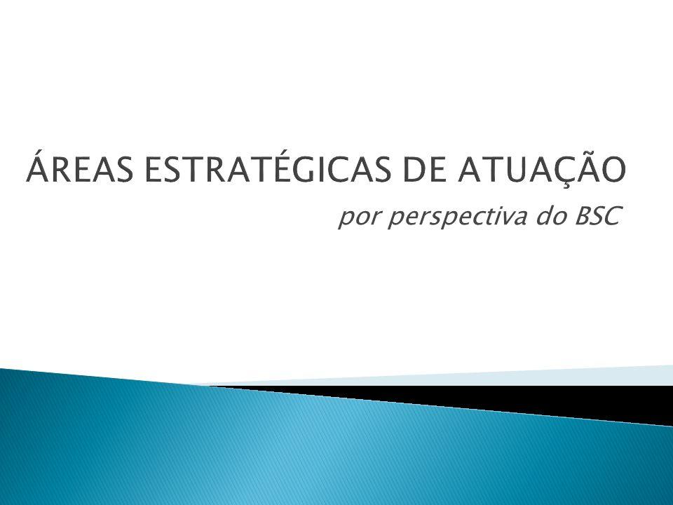 ÁREAS ESTRATÉGICAS DE ATUAÇÃO por perspectiva do BSC