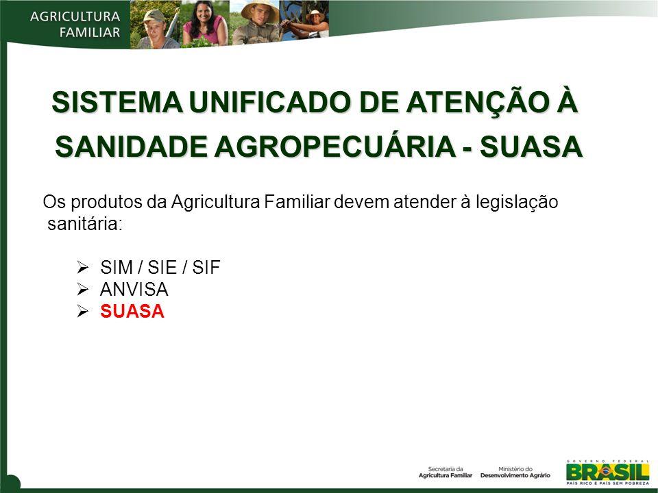 Os produtos da Agricultura Familiar devem atender à legislação sanitária: SIM / SIE / SIF ANVISA SUASA SISTEMA UNIFICADO DE ATENÇÃO À SANIDADE AGROPECUÁRIA - SUASA