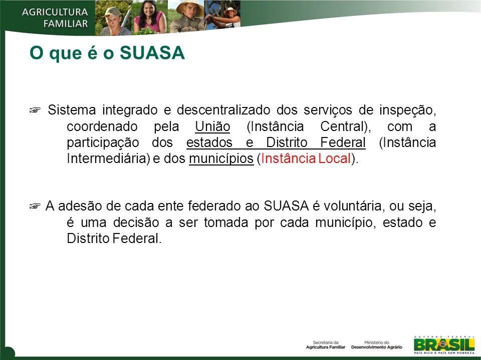 O que é o SUASA Sistema integrado e descentralizado dos serviços de inspeção, coordenado pela União (Instância Central), com a participação dos estados e Distrito Federal (Instância Intermediária) e dos municípios (Instância Local).